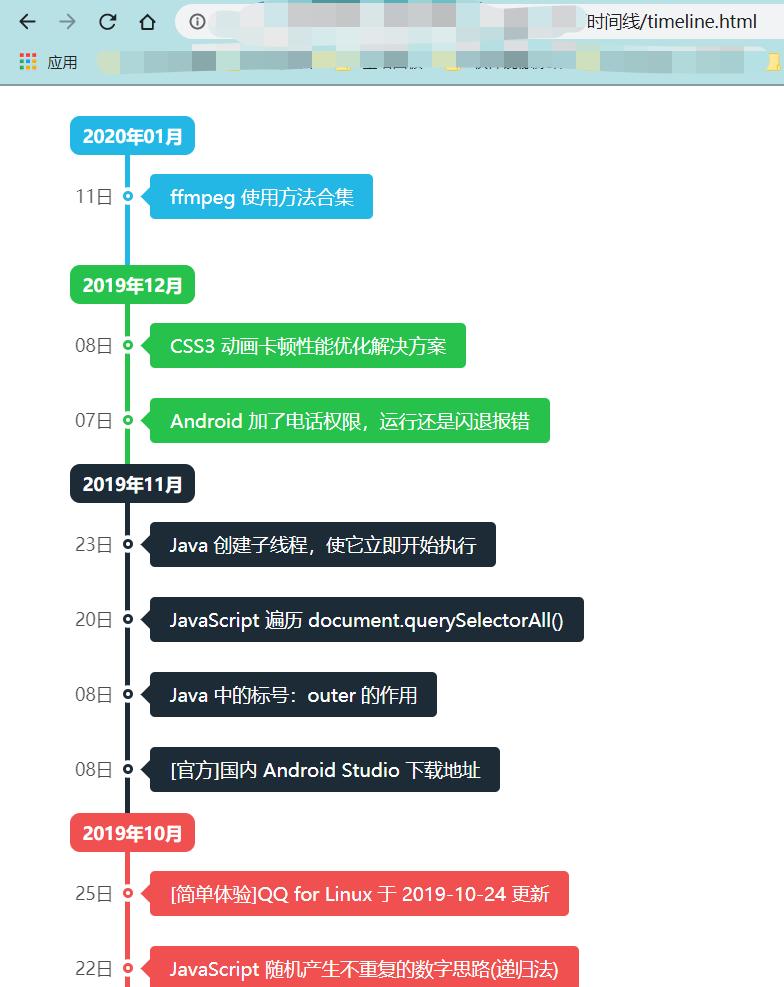 Time-line 预览图